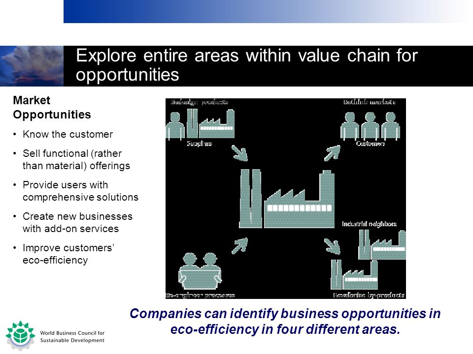 Explore entire areas within value chain for opportunities