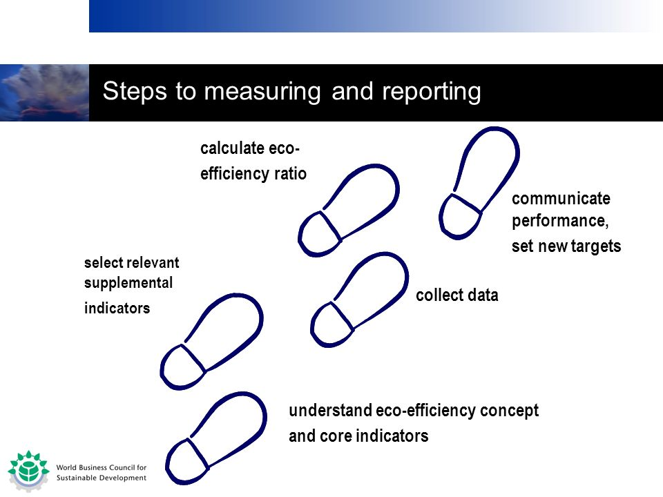 Steps to measuring and reporting