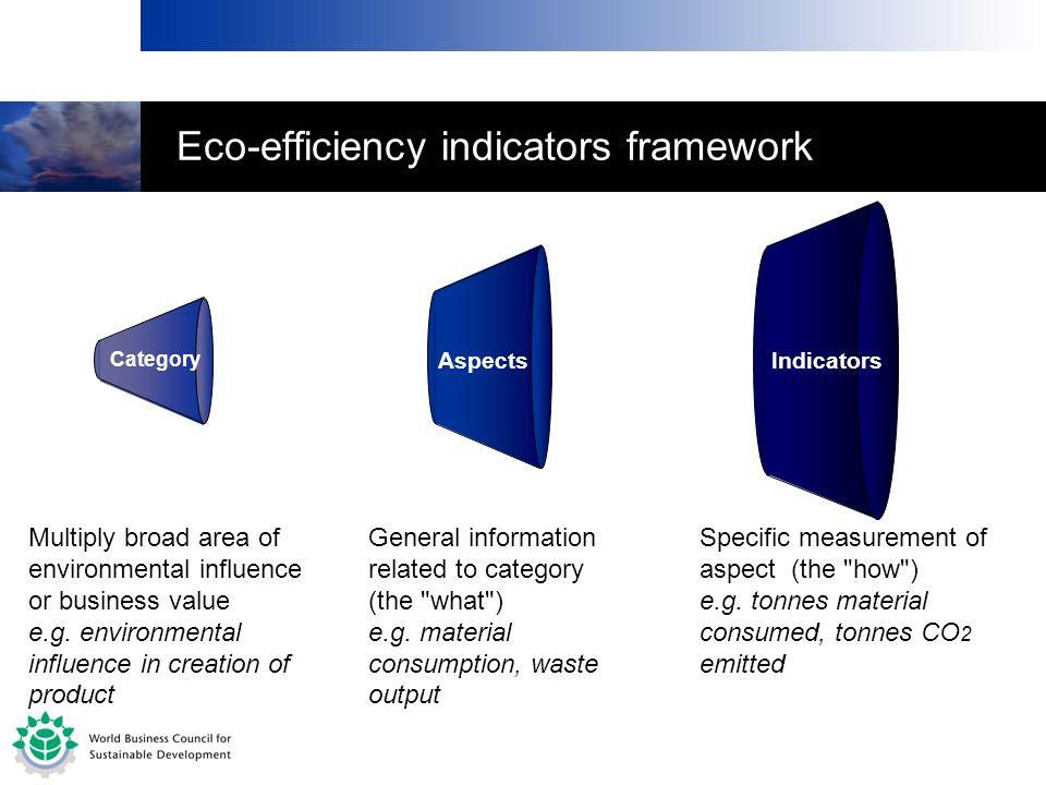 Eco-efficiency indicators framework