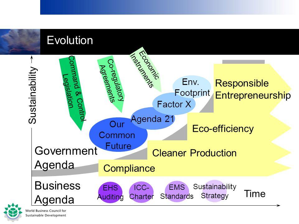 Evolution Government Agenda Business Agenda