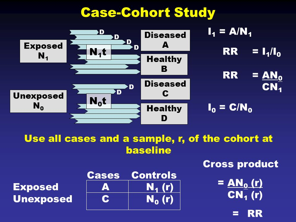 case-cohort study and nested case-control Nested case-control study and a case-cohort study are illustrated schematically in figure 1 to perform a com-prehensive evaluation of multiple outcomes using a large.
