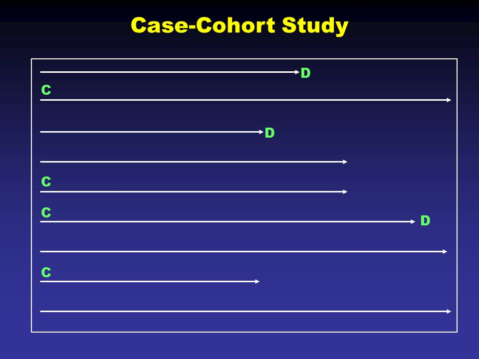 epidemiology case control study cohort study And case-control studies – in greater depth the study designs discussed in this chapter are called analytic because they are generally (not always) employed to test one or more specific hypotheses, typically whether an exposure is a risk factor for a.