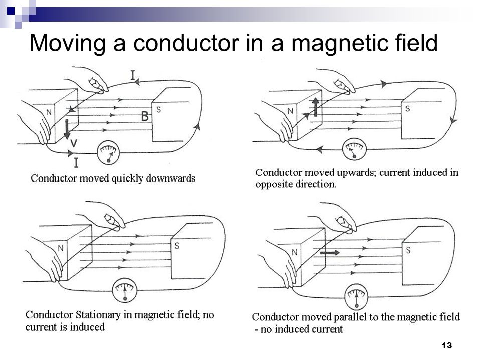 Moving a conductor in a magnetic field