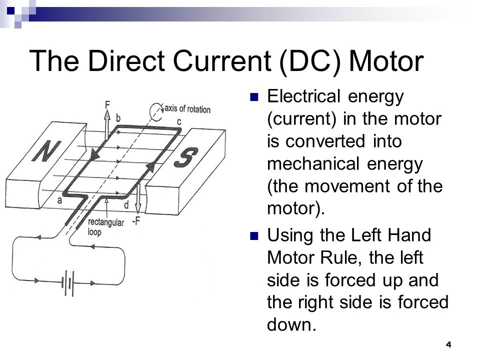 The Direct Current (DC) Motor