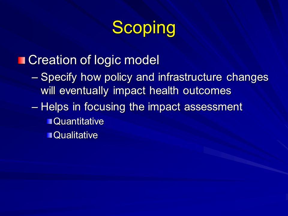 Scoping Creation of logic model