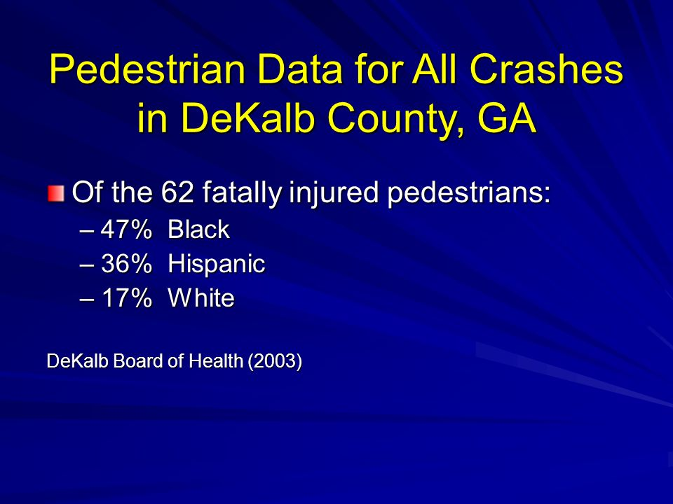 Pedestrian Data for All Crashes in DeKalb County, GA