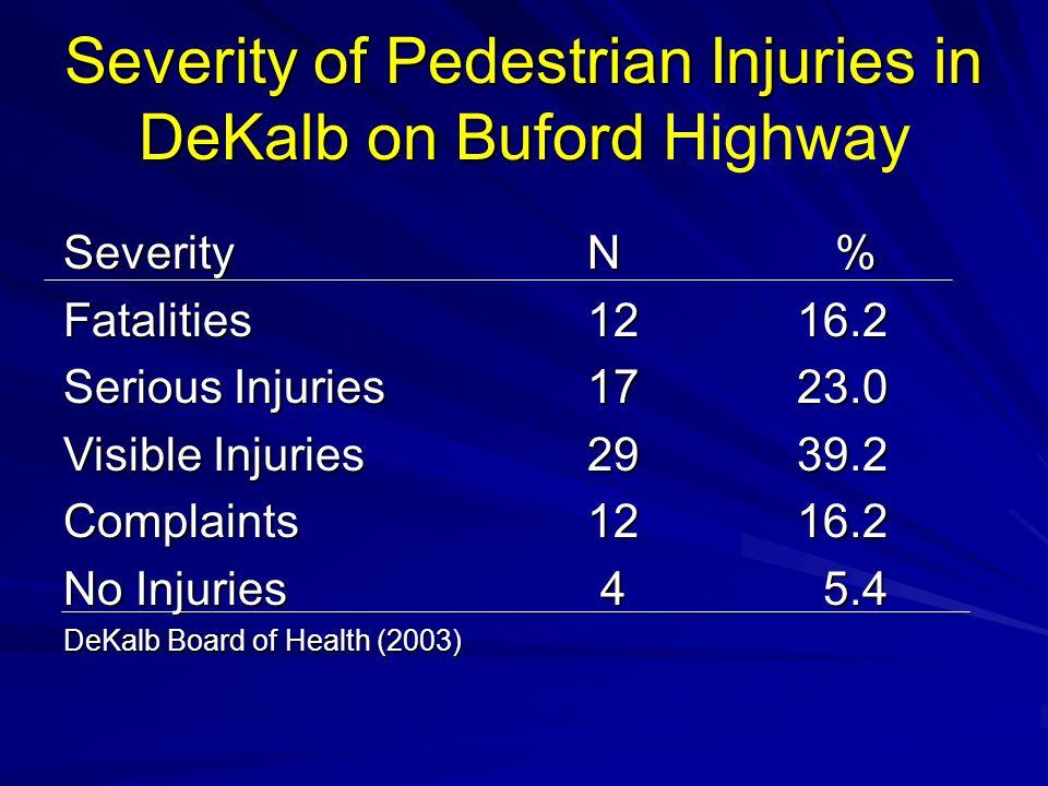 Severity of Pedestrian Injuries in DeKalb on Buford Highway