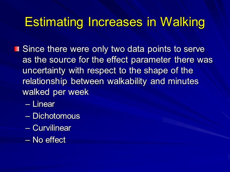 Estimating Increases in Walking