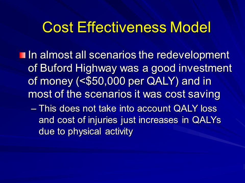 Cost Effectiveness Model