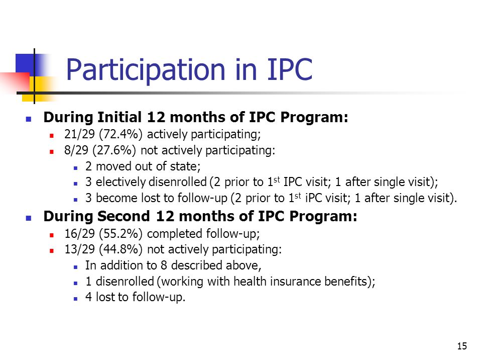 Participation in IPC During Initial 12 months of IPC Program: