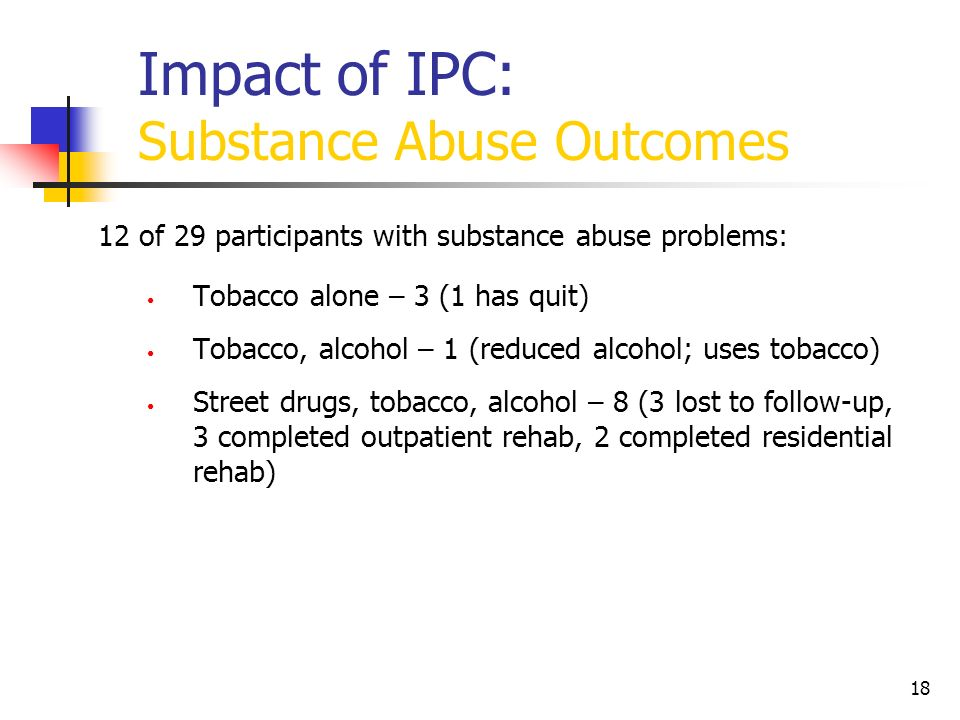 Impact of IPC: Substance Abuse Outcomes