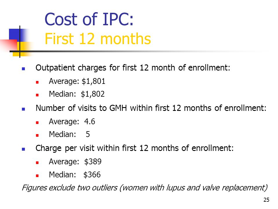 Cost of IPC: First 12 months