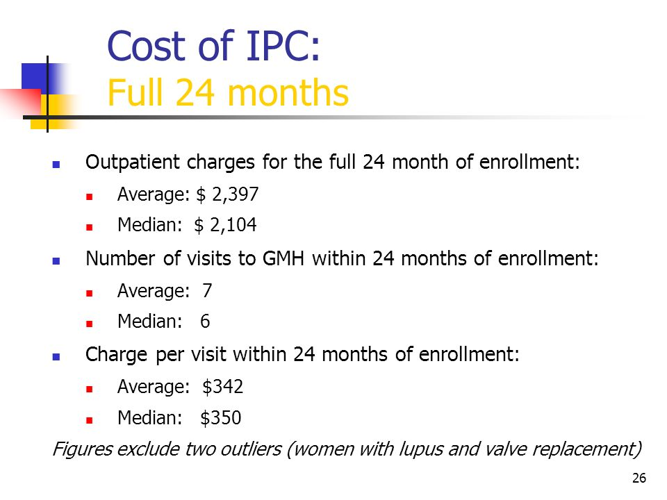 Cost of IPC: Full 24 months