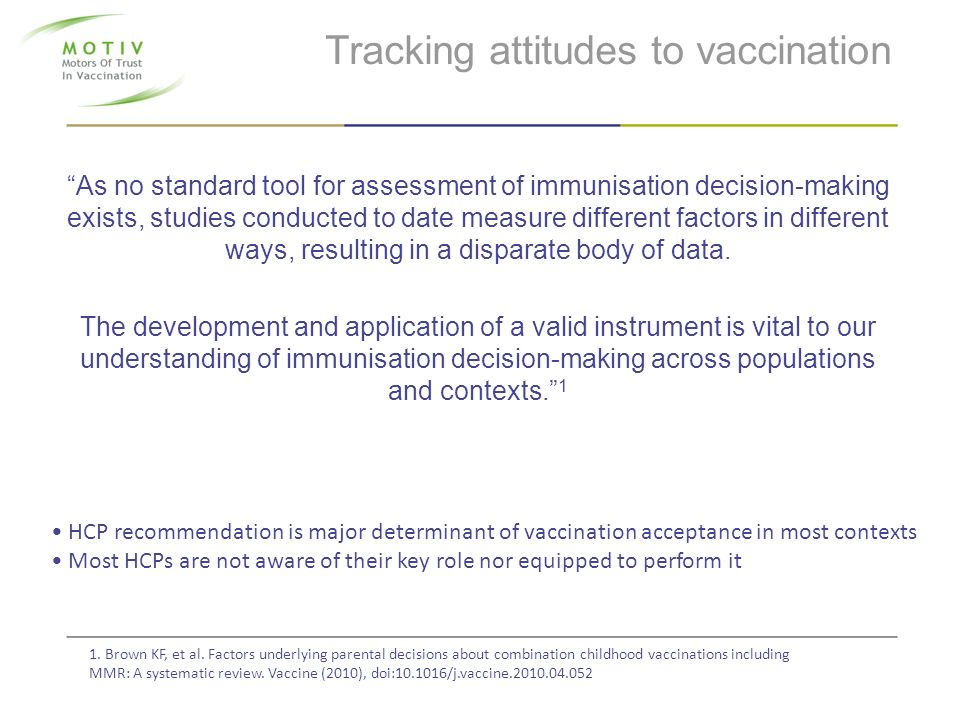 Tracking attitudes to vaccination