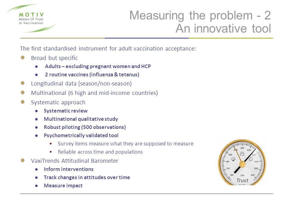 Measuring the problem - 2 An innovative tool
