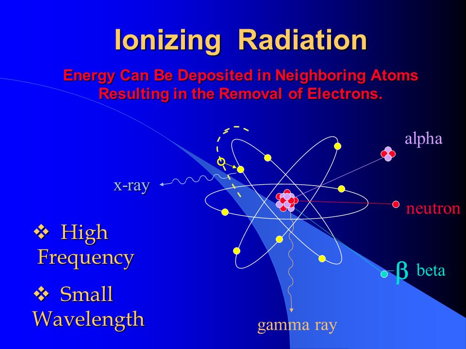Ionizing Radiation Energy Can Be Deposited in Neighboring Atoms Resulting in the Removal of Electrons.
