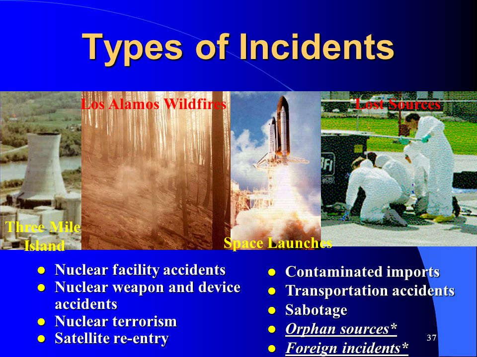 Types of Incidents Los Alamos Wildfires Lost Sources Three Mile Island