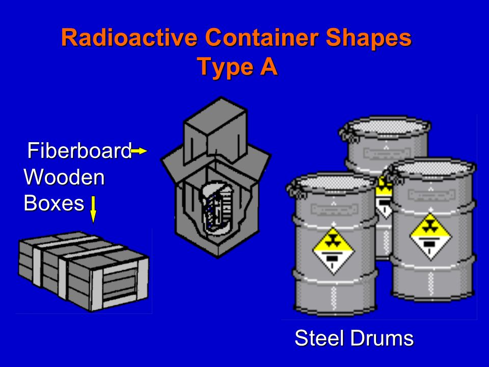 Radioactive Container Shapes Type A