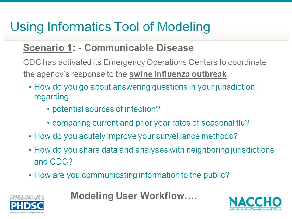 Using Informatics Tool of Modeling