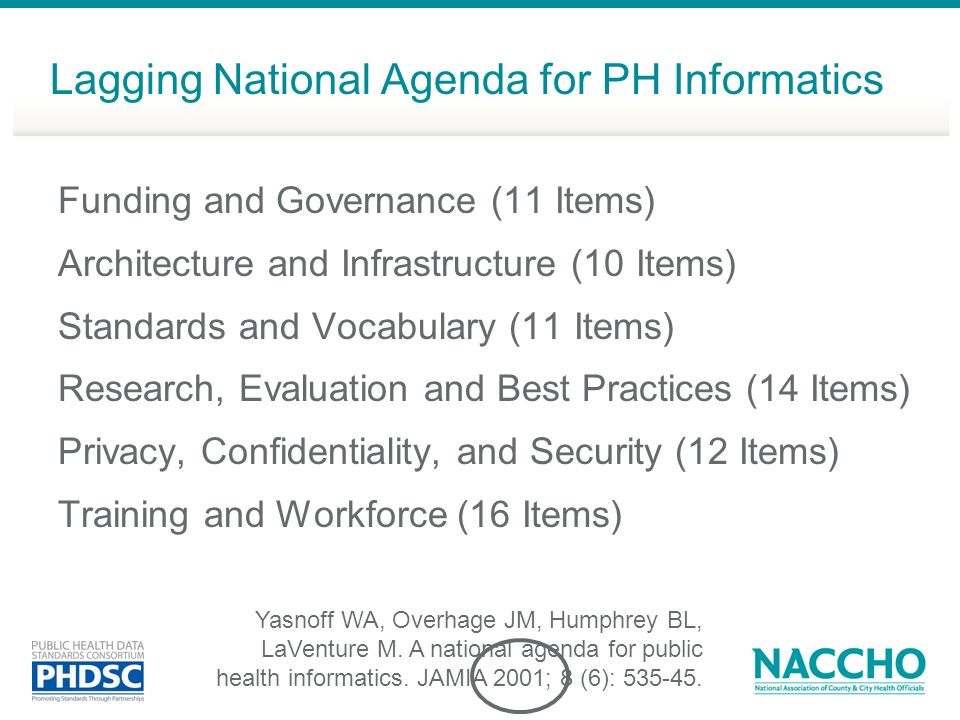 Lagging National Agenda for PH Informatics