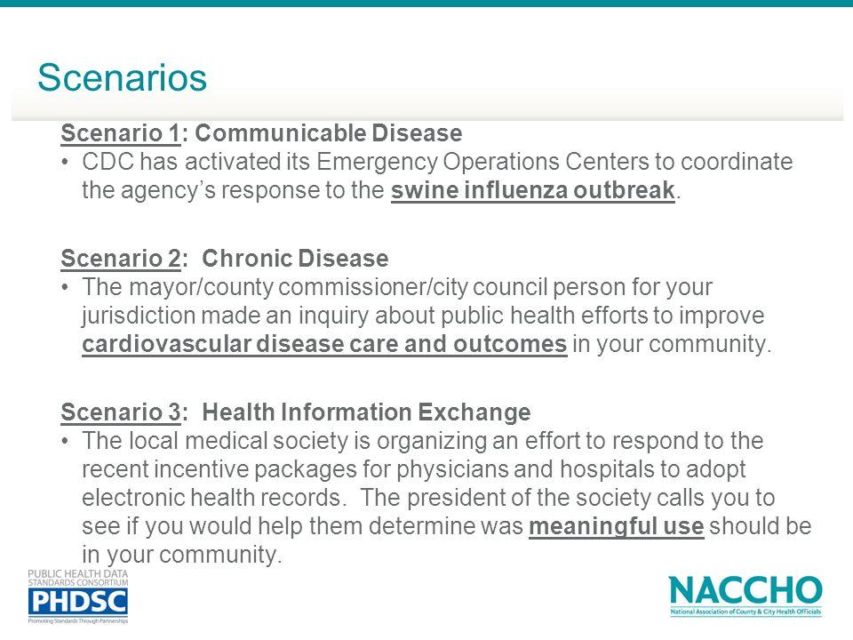 Scenarios Scenario 1: Communicable Disease