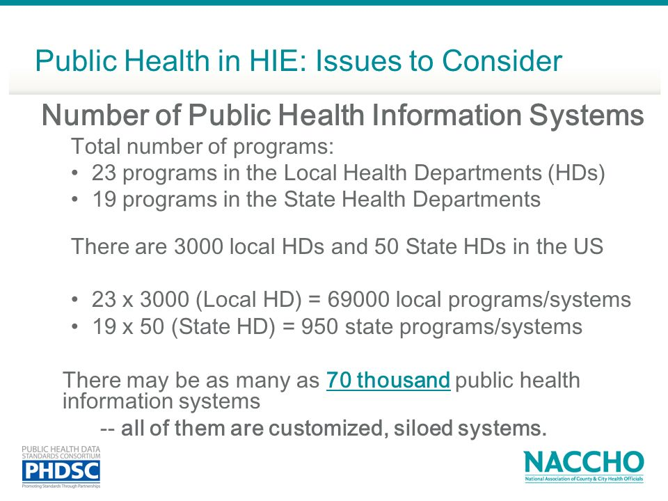 Number of Public Health Information Systems