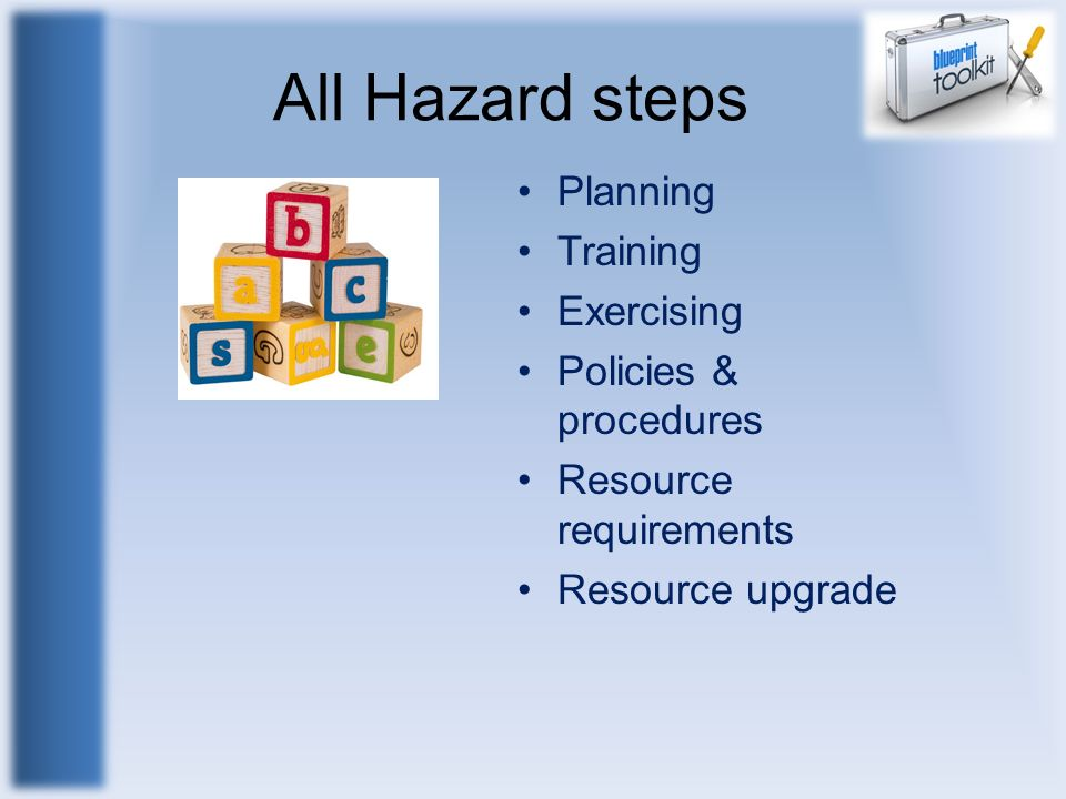 All Hazard steps Planning Training Exercising Policies & procedures