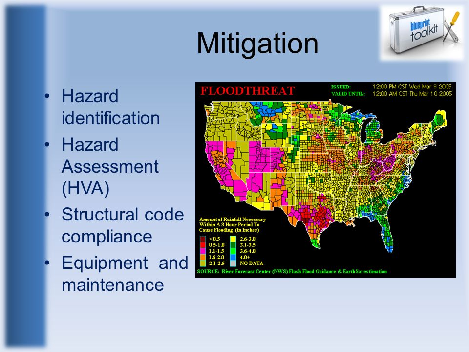 Mitigation Hazard identification Hazard Assessment (HVA)