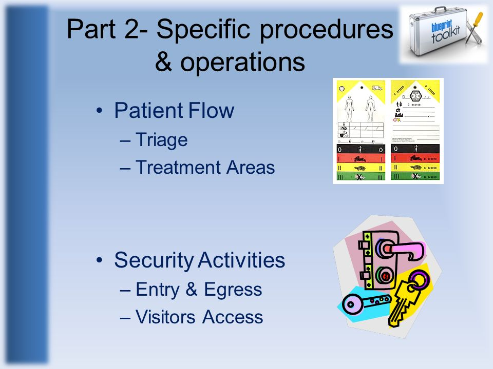 Part 2- Specific procedures & operations