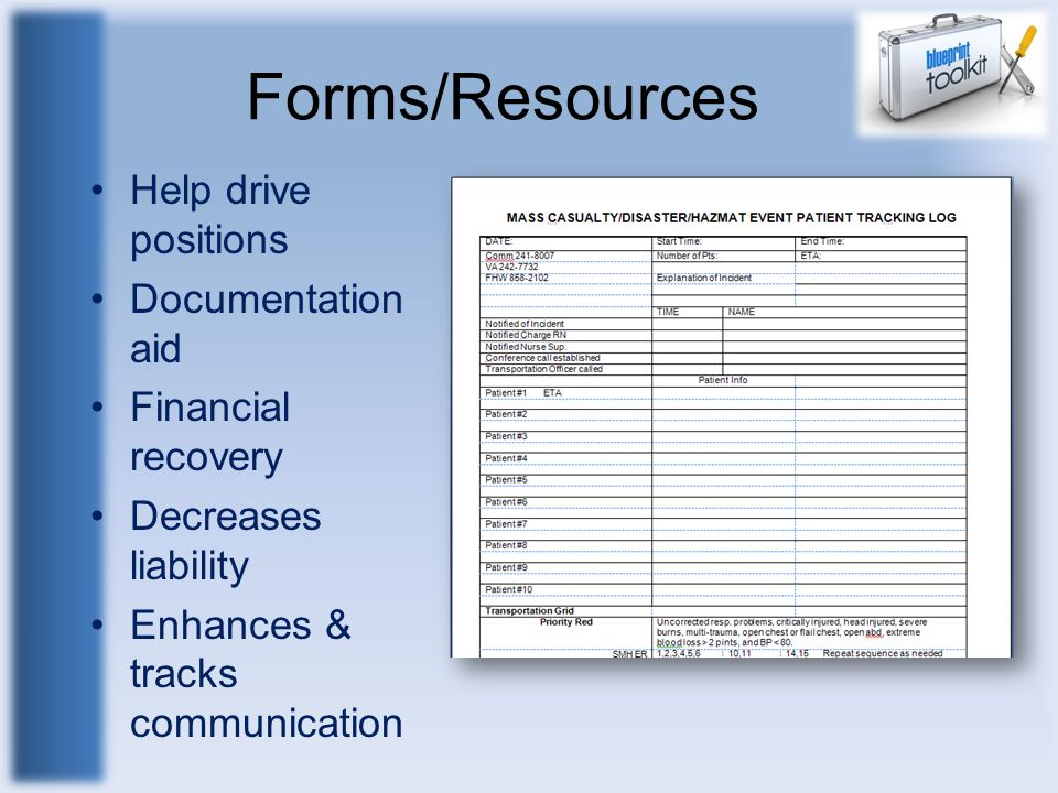 Forms/Resources Help drive positions Documentation aid