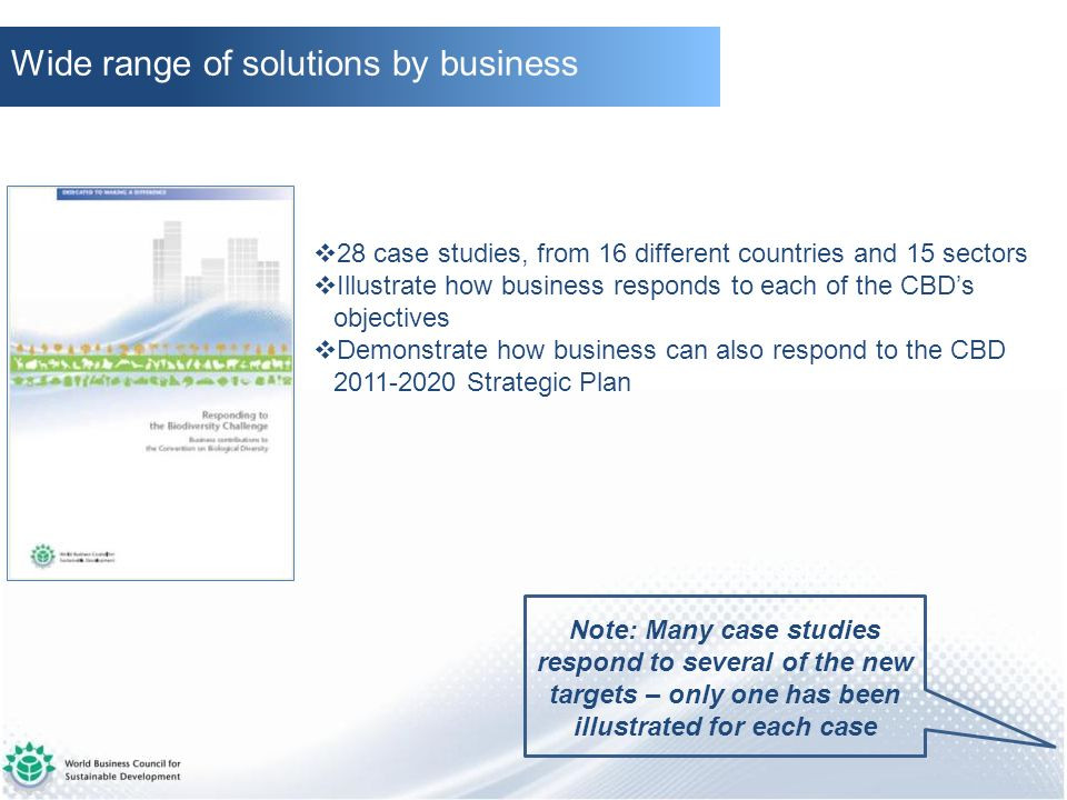 Wide range of solutions by business