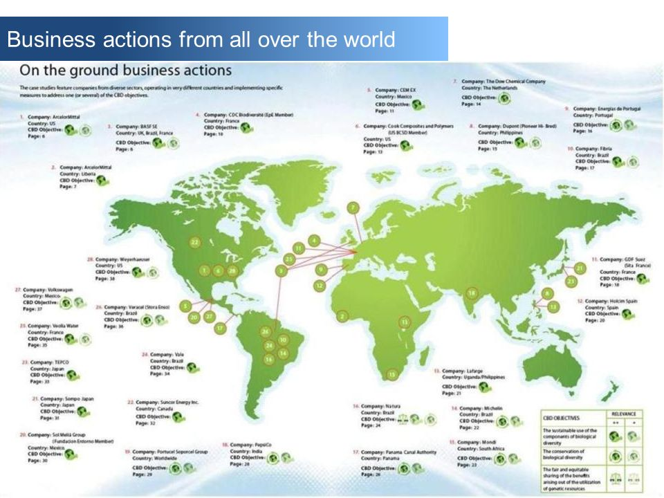 Business actions from all over the world