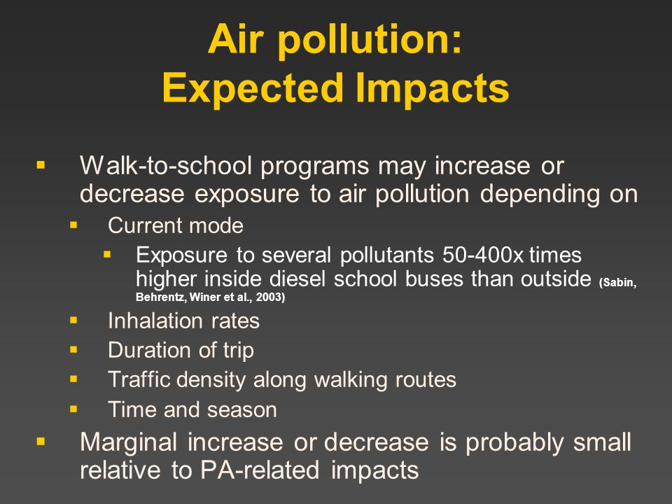 Air pollution: Expected Impacts