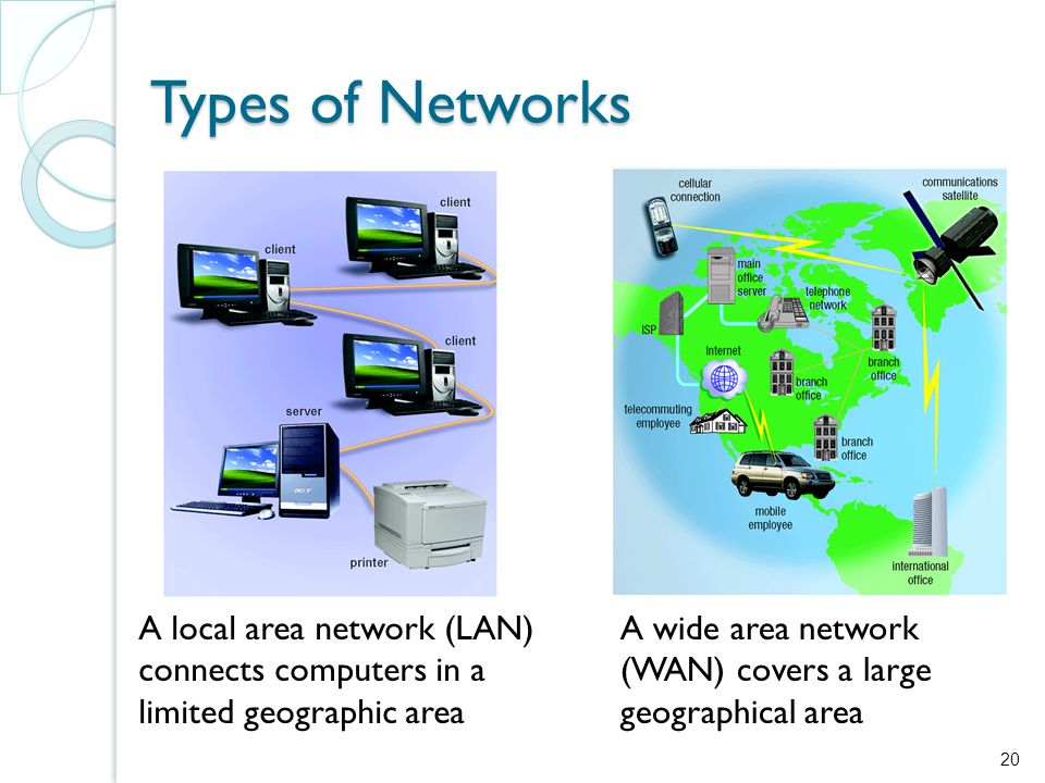 local and wide area networks essay Local area network lan teacher student course cis 345 lan local-area-network lan it is a relatively small network compared to a wan covering small areas.