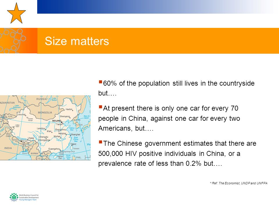 Size matters 60% of the population still lives in the countryside but….