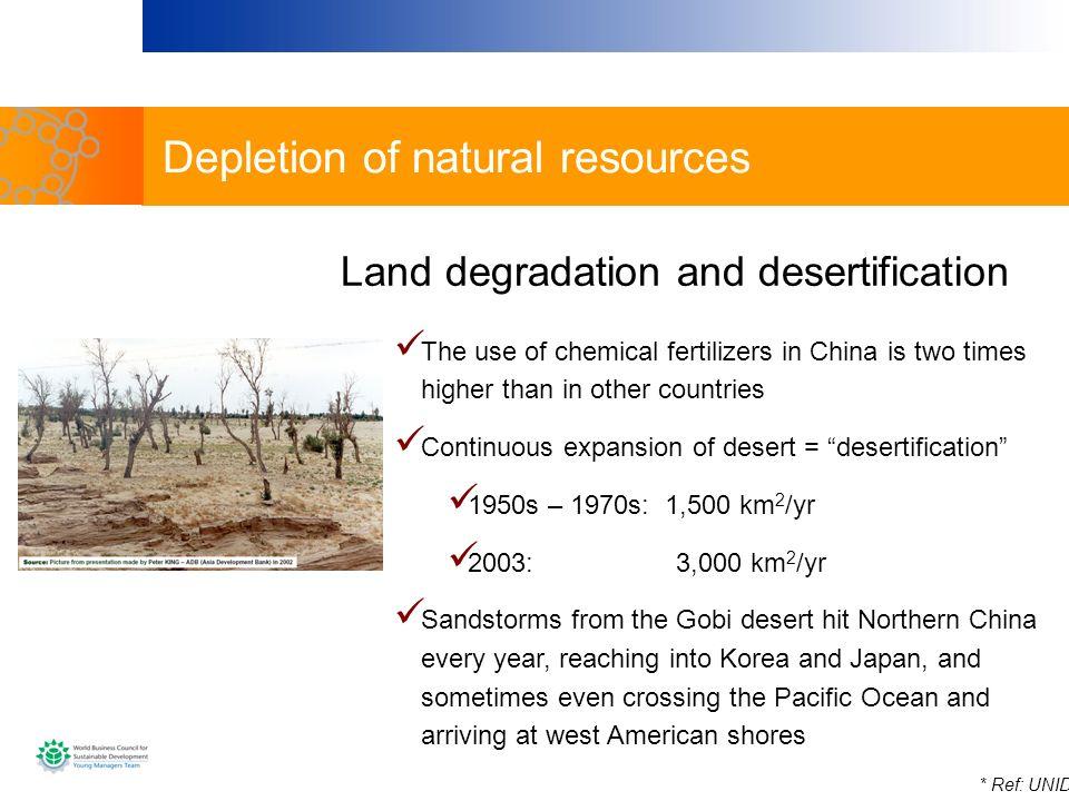 Depletion of natural resources