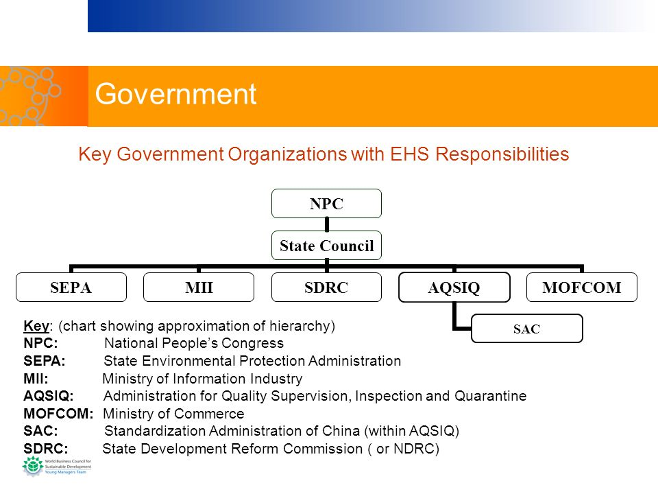 Government Key Government Organizations with EHS Responsibilities