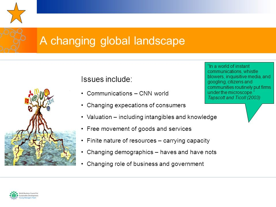 A changing global landscape