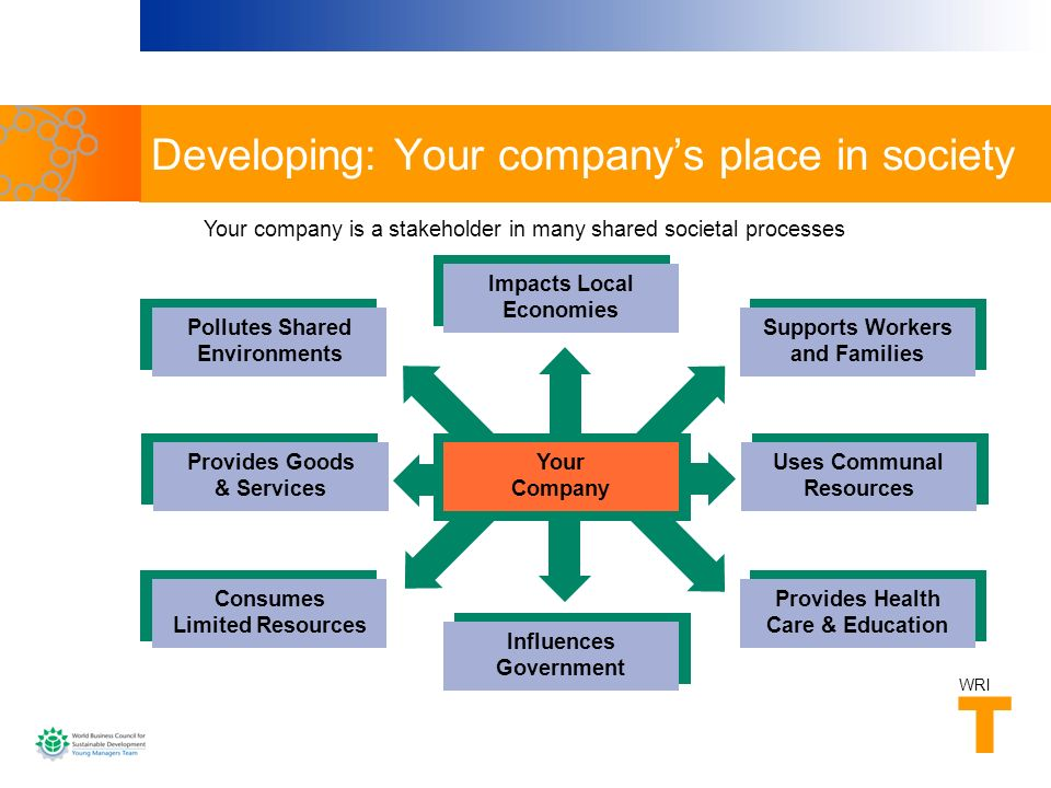 Developing: Your company's place in society