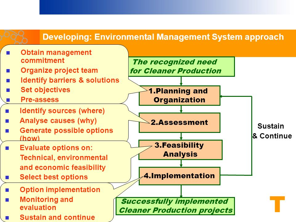 Developing: Environmental Management System approach