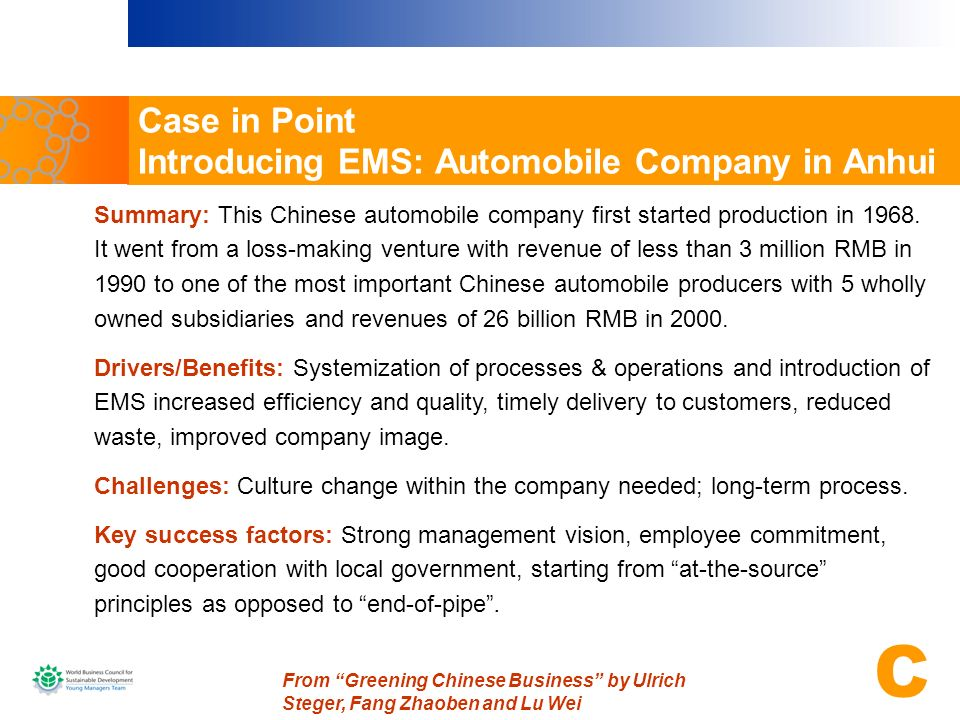 Case in Point Introducing EMS: Automobile Company in Anhui