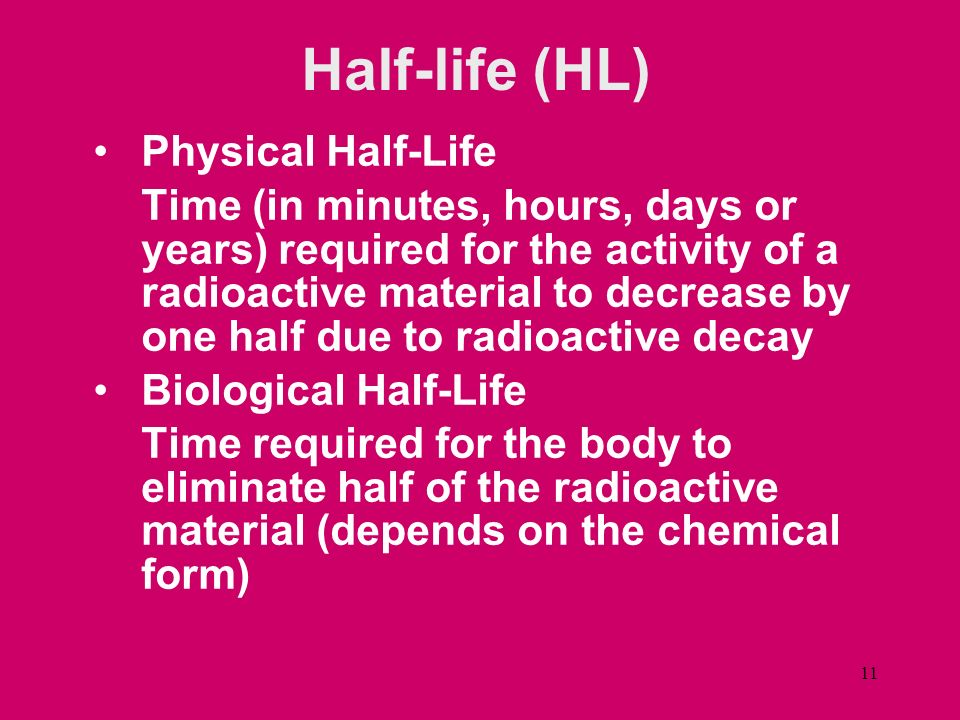 Half-life (HL) Physical Half-Life