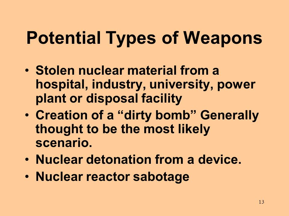 Potential Types of Weapons