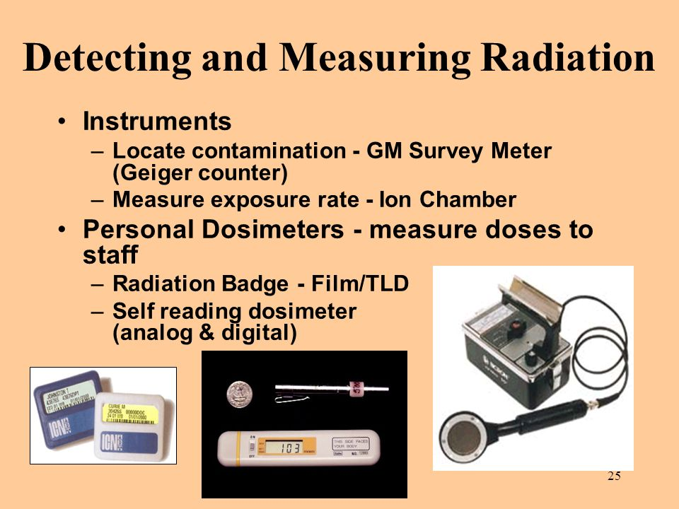 Detecting and Measuring Radiation