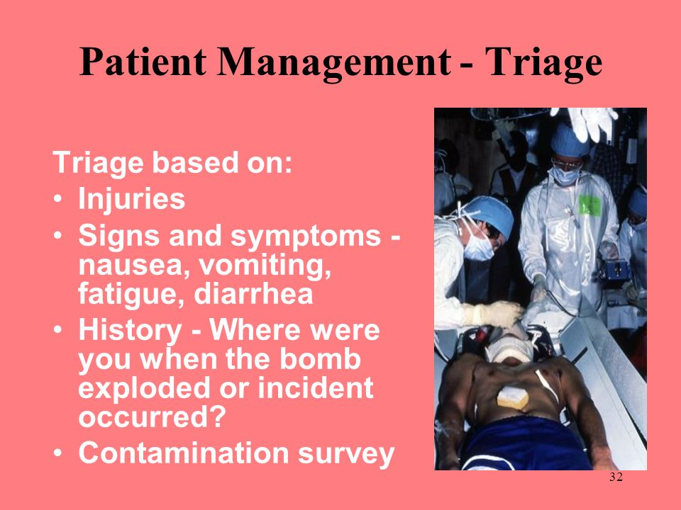Patient Management - Triage
