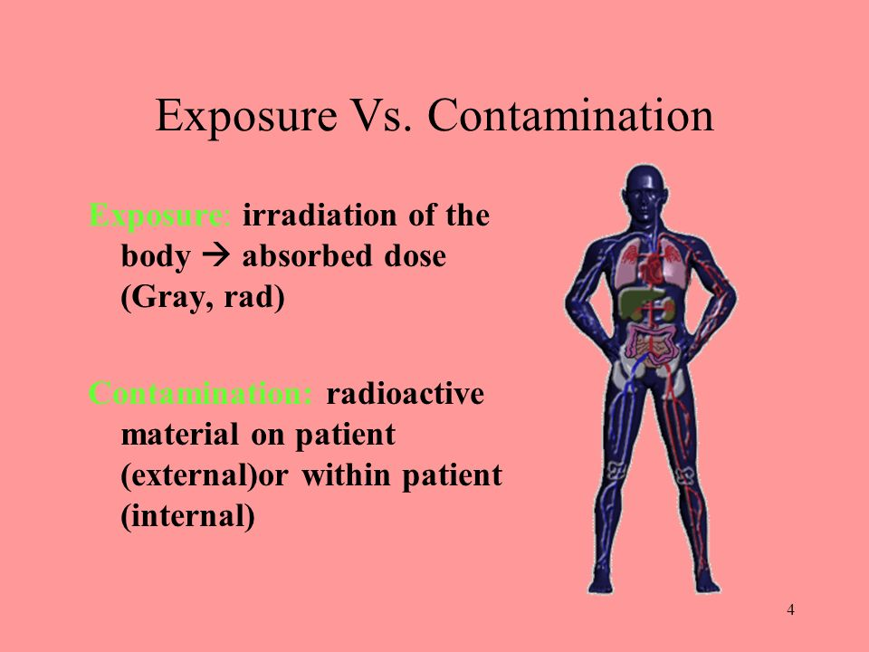 Exposure Vs. Contamination