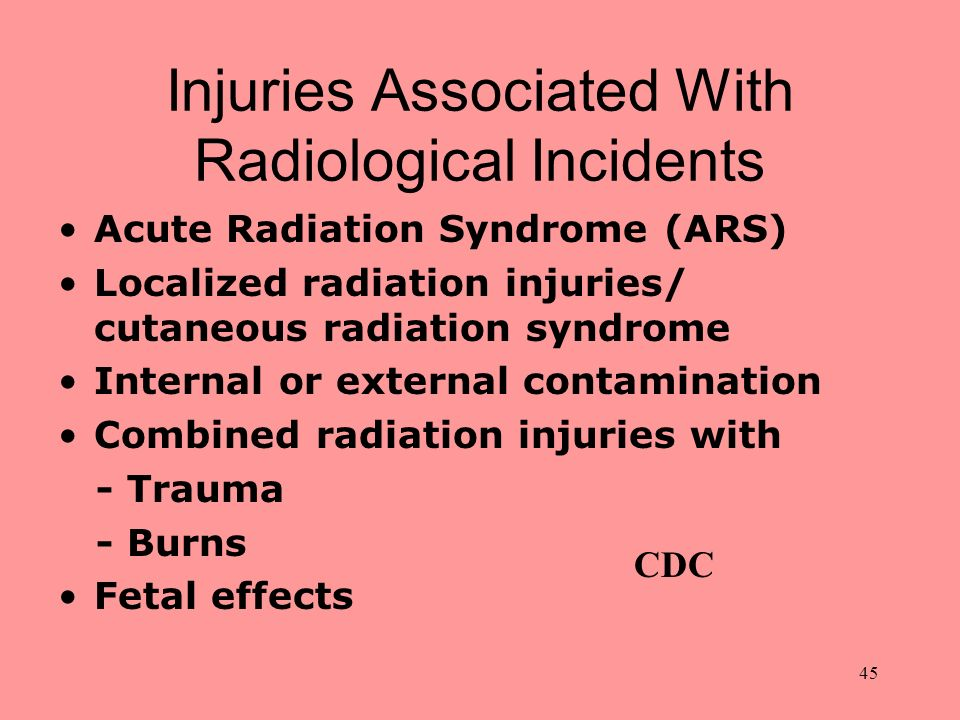 Injuries Associated With Radiological Incidents