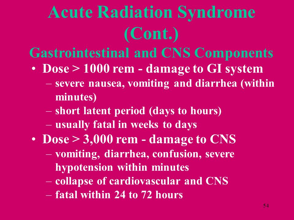 Acute Radiation Syndrome (Cont.) Gastrointestinal and CNS Components