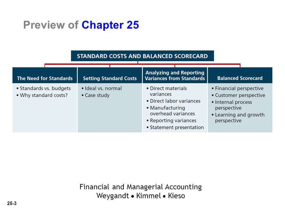 balanced scorecard case study infosys Balanced scorecard in infosys, meaning, definition, tools used in balanced scorecard, characteristics of balanced scorecard, what is balanced score card.