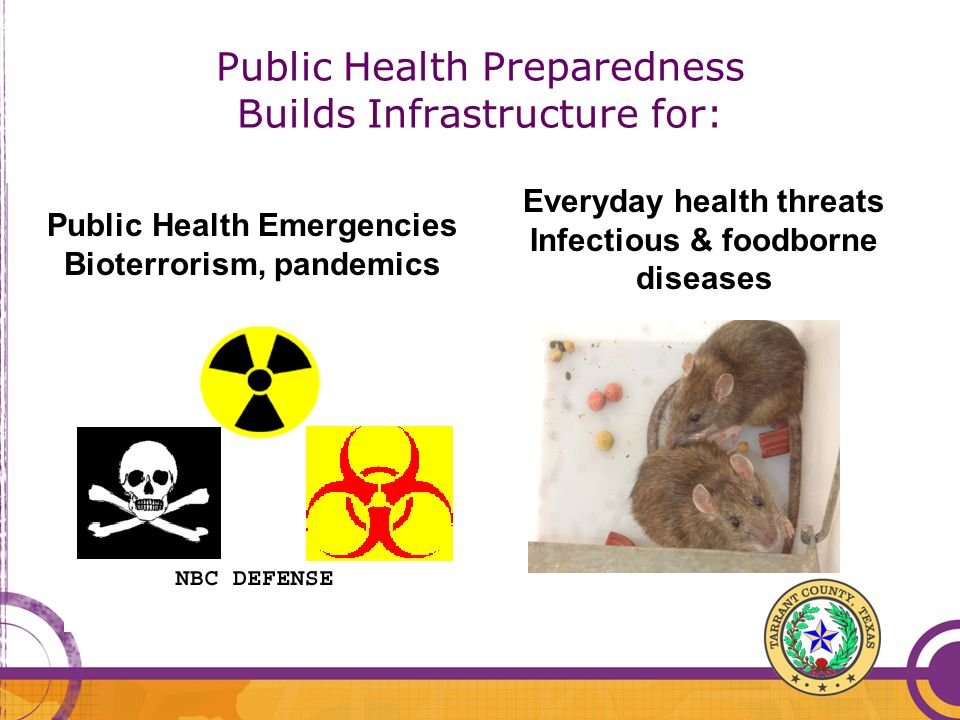 Public Health Preparedness Builds Infrastructure for: